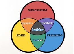 venn diagram for dummies social media for um dummies under5foot